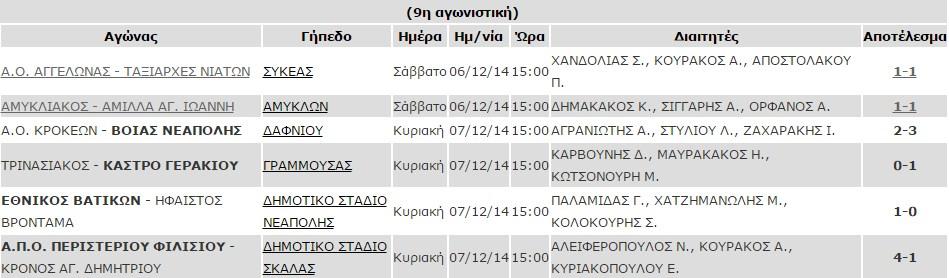telos_9is_A1_katigoriaa