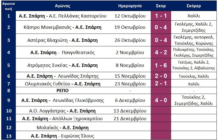 telos_9is_programma_aes