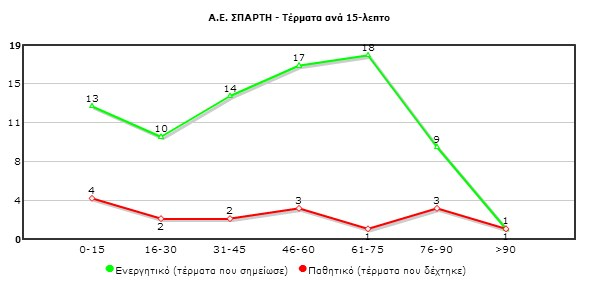 termata_ana_15_sparti