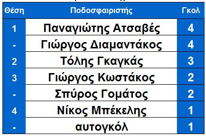 arxi_13-sskorer_ksiro