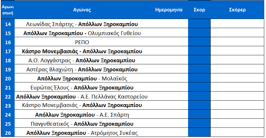 arxi_13is_programma_b_ksiro