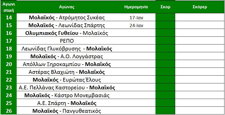 arxi_13is_programma_b_molaikos