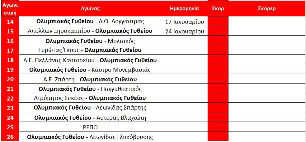 arxi_13is_programma_b_olympiakos_githeiou