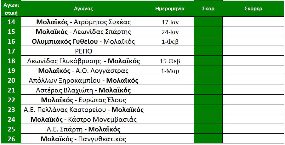 arxi_14is_molaikos_programma