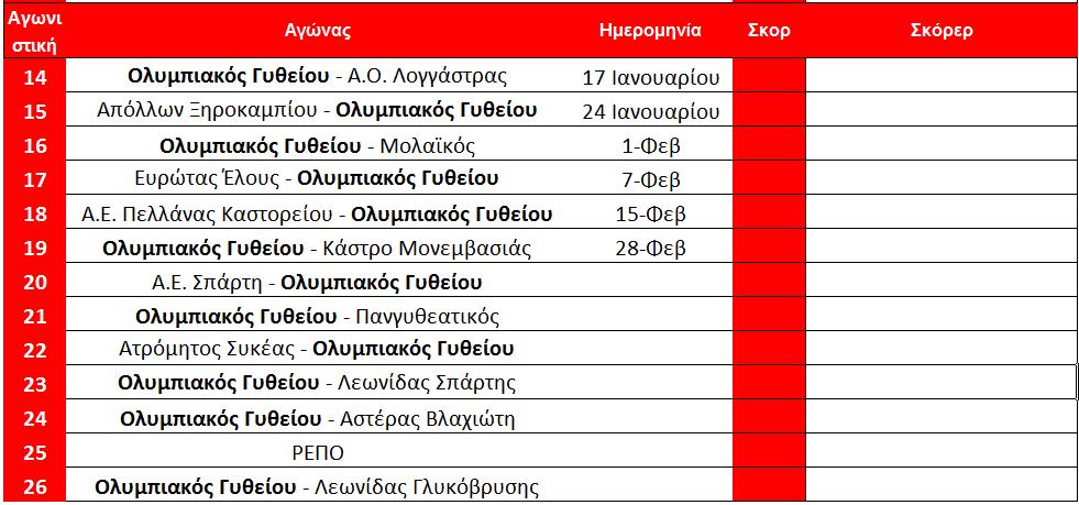 arxi_14is_olympiakos_githeiou_programma