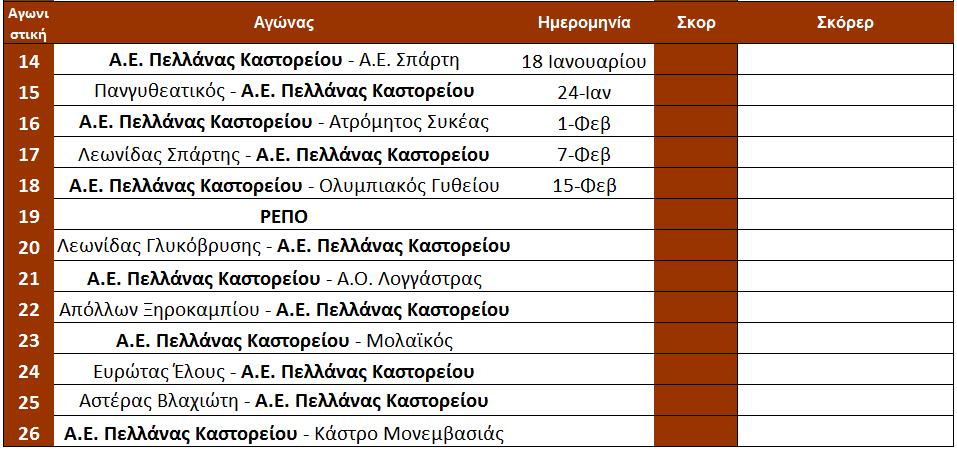 arxi_14is_pellana_programma