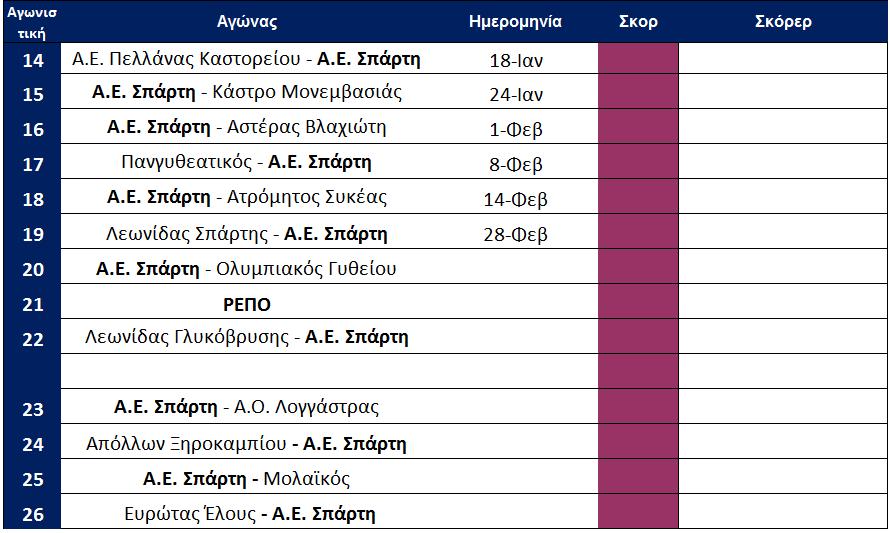arxi_14is_programma_aes