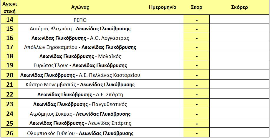 arxi_15is_programma_gliko