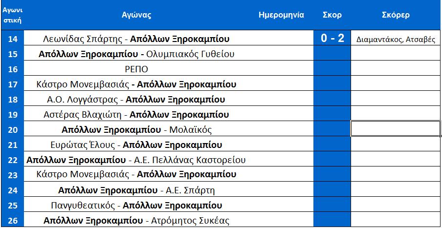 arxi_15is_programma_ksiro