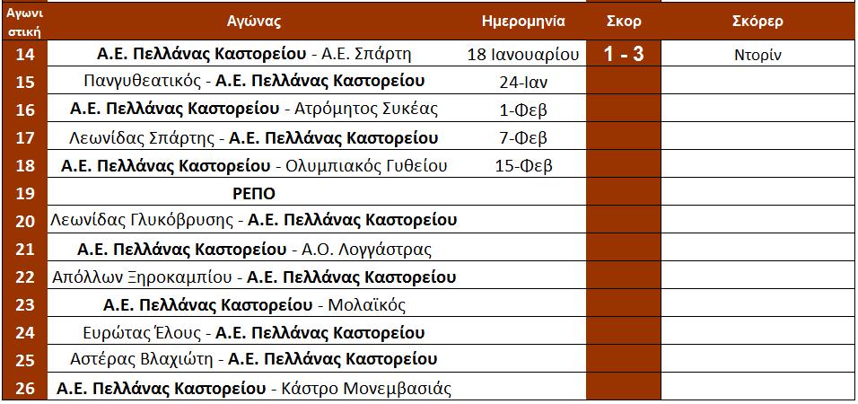 arxi_15is_programma_pellana