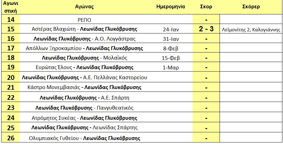 arxi_16is_programma_gliko