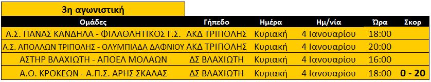 programma_3is_agon_b_2os_omilos_andron