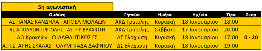 programma_5is_agonistikis_B