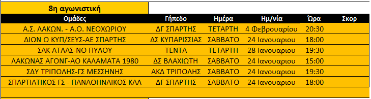 programma_8is_agonistikis_a_basket