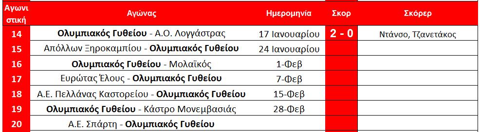 programma_olympiakos_githeiou_mexri_20i