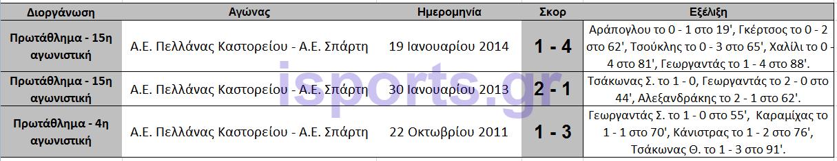 proistoria_pellana_aes_eos2014_kalo
