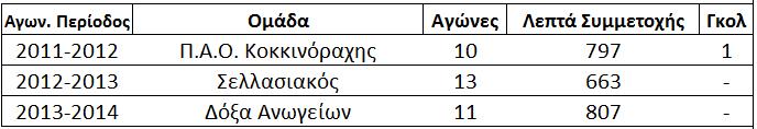 statistika_aravositas_2sosta