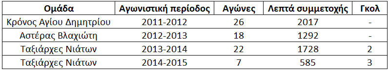 statistika_papagiannopoulos