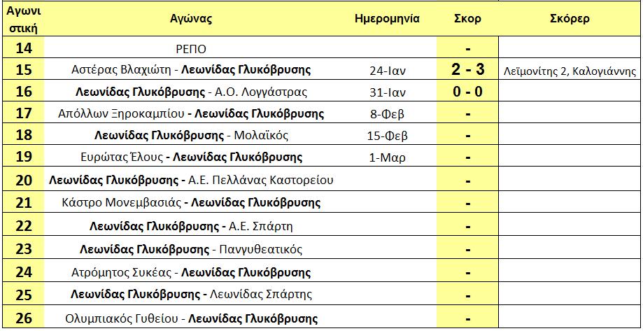 arxi_17is_programma_gluko