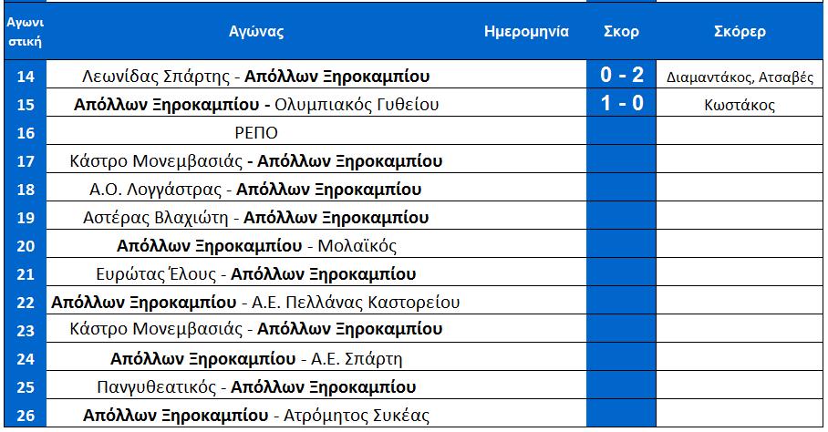 arxi_17is_programma_ksirokampi