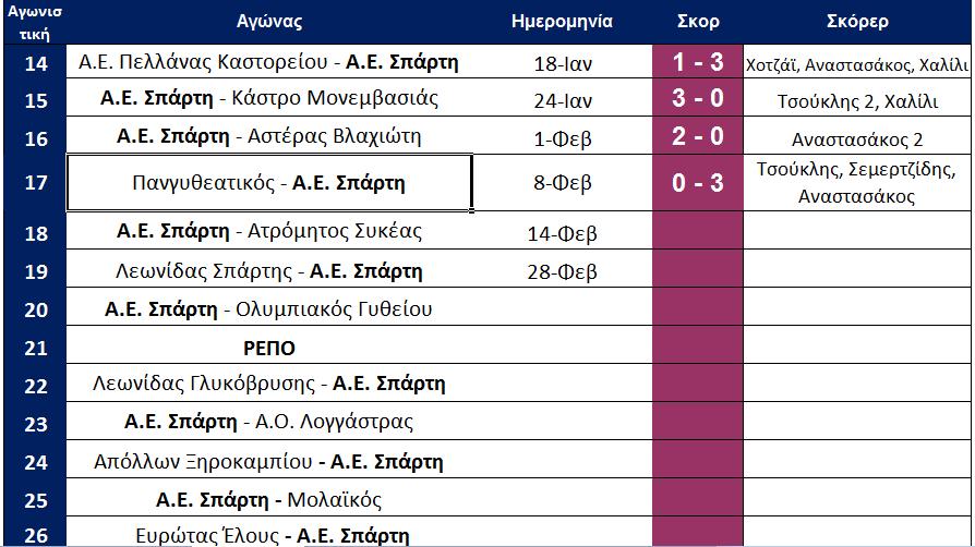 arxi_18is_programma_aes