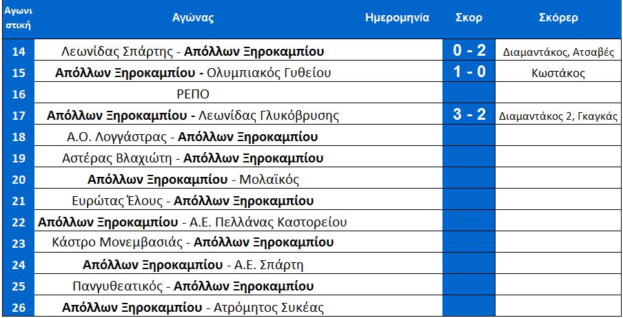 arxi_18is_programma_ksiro