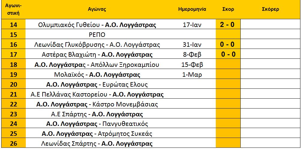 arxi_18is_programma_loggastra