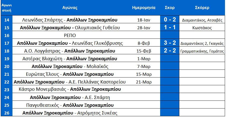 arxi_19is_programma_ksiro_kalo