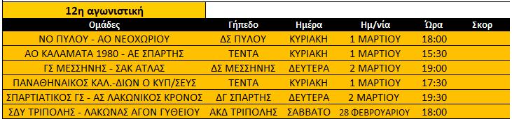 programma_12is_a_basket