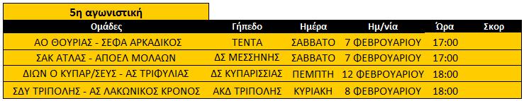 programma_5is_b_fasi_paidon