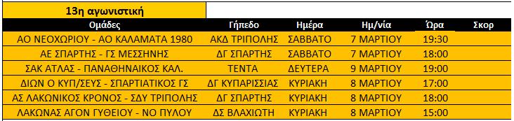 arxi_programma_13is_a_basket