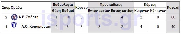 mparaz_live_statistika
