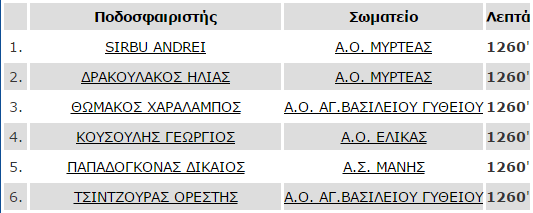 telos_17is_lepta_B1