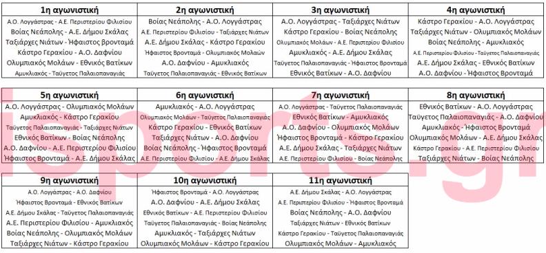 programma15_katigoria_A1