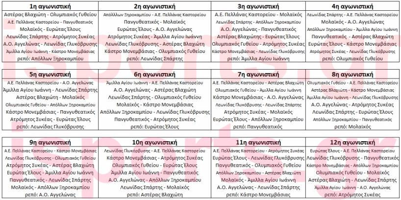programma15_katigoria_a