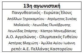 programma15_katigoriab